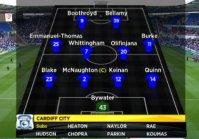 BBC Sport Wales Ccfc teamsheet